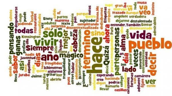 Palavras em espanhol argentina, paraguai e uruguai